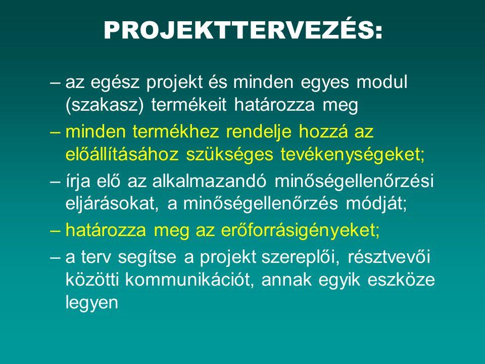 PROJEKTTERVEZÉS: –az egész projekt és minden egyes modul (szakasz) termékeit határozza meg –minden termékhez rendelje hozzá az előállításához szüksége