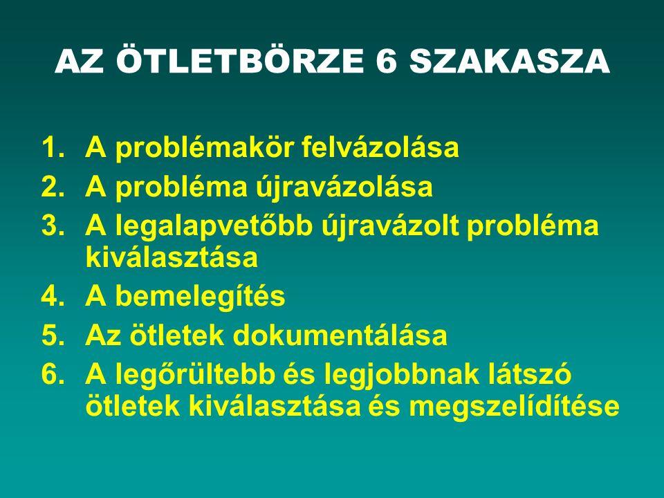 1.A problémakör felvázolása 2.A probléma újravázolása 3.A legalapvetőbb újravázolt probléma kiválasztása 4.A bemelegítés 5.Az ötletek dokumentálása 6.