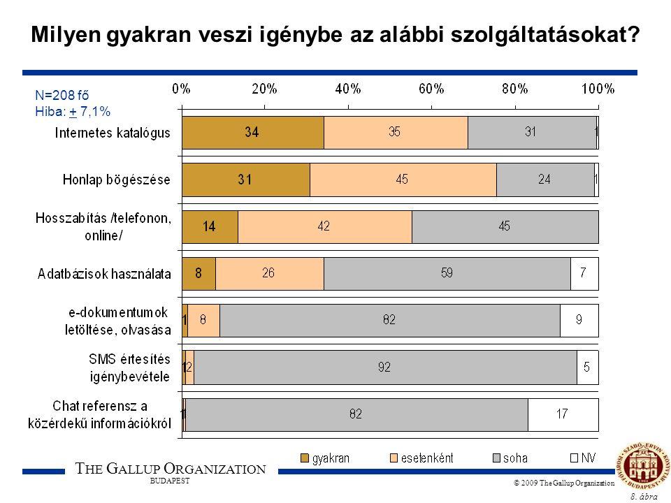 9.ábra T HE G ALLUP O RGANIZATION BUDAPEST © 2009 The Gallup Organization Mennyire elégedett a....