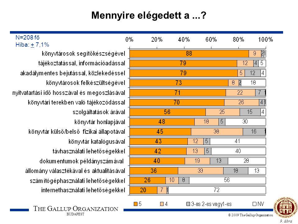 9. ábra T HE G ALLUP O RGANIZATION BUDAPEST © 2009 The Gallup Organization Mennyire elégedett a....