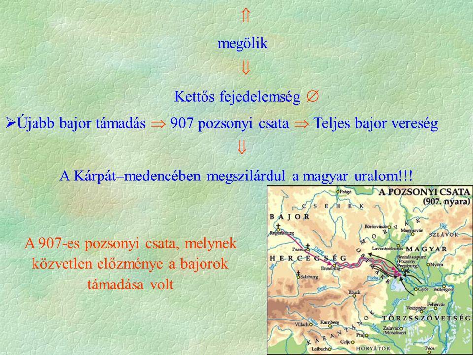  megölik  Kettős fejedelemség   Újabb bajor támadás  907 pozsonyi csata  Teljes bajor vereség  A Kárpát–medencében megszilárdul a magyar uralom!!.