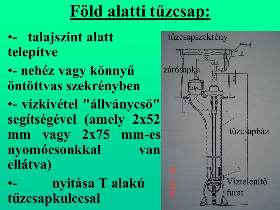 Föld alatti tűzcsap: - talajszint alatt telepítve - nehéz vagy könnyű öntöttvas szekrényben - vízkivétel állványcső segítségével (amely 2x52 mm vagy 2x75 mm-es nyomócsonkkal van ellátva) - nyitása T alakú tűzcsapkulccsal tűzcsapház Víztelenítő furat zárósapka tűzcsapszekrény