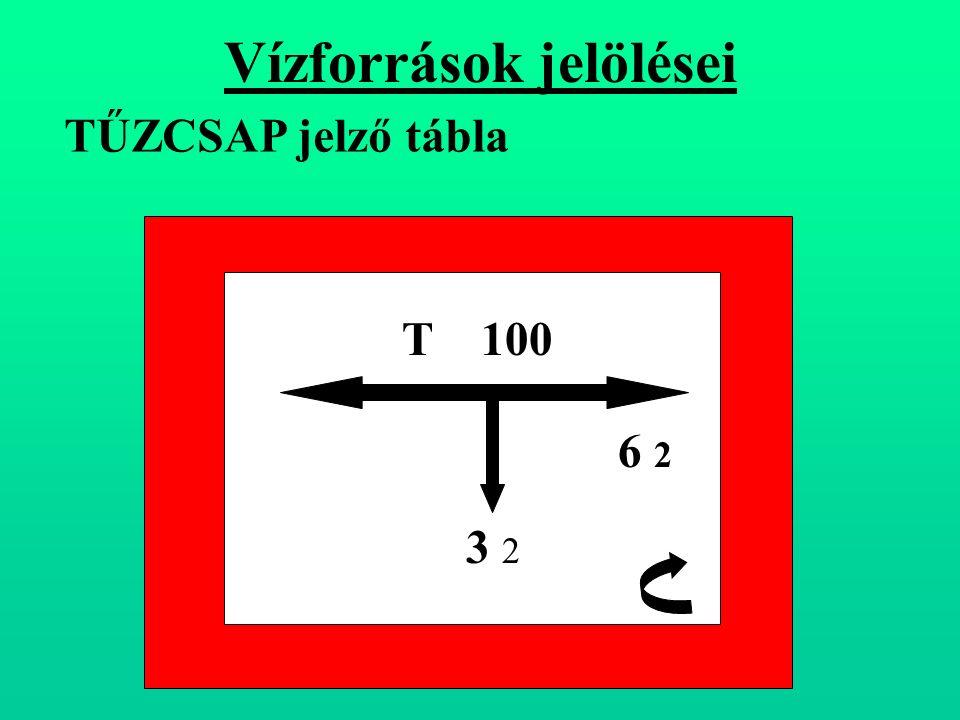 Vízforrások jelölései T 100 6 2 3 2 TŰZCSAP jelző tábla