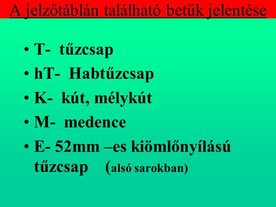 A jelzőtáblán található betűk jelentése T- tűzcsap hT- Habtűzcsap K- kút, mélykút M- medence E- 52mm –es kiömlőnyílású tűzcsap ( alsó sarokban)