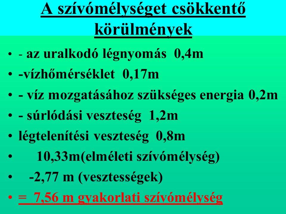 A szívómélységet csökkentő körülmények - az uralkodó légnyomás 0,4m -vízhőmérséklet 0,17m - víz mozgatásához szükséges energia 0,2m - súrlódási veszteség 1,2m légtelenítési veszteség 0,8m 10,33m(elméleti szívómélység) -2,77 m (vesztességek) = 7,56 m gyakorlati szívómélység