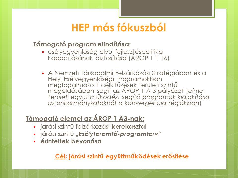 HEP más fókuszból Támogató program elindítása:  esélyegyenlőség-elvű fejlesztéspolitika kapacitásának biztosítása (ÁROP 1 1 16)  A Nemzeti Társadalm