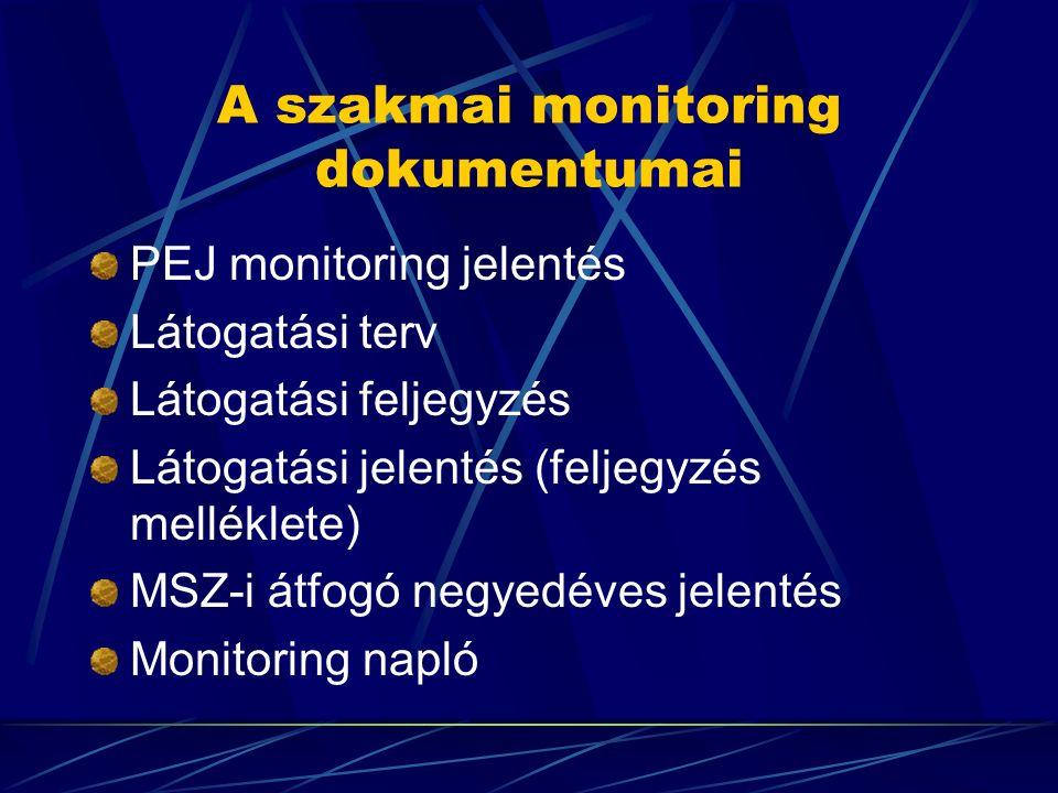 A szakmai monitoring dokumentumai PEJ monitoring jelentés Látogatási terv Látogatási feljegyzés Látogatási jelentés (feljegyzés melléklete) MSZ-i átfo