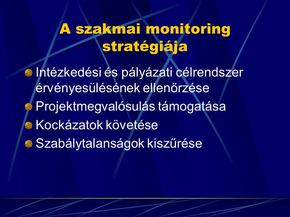 A szakmai monitoring stratégiája Intézkedési és pályázati célrendszer érvényesülésének ellenőrzése Projektmegvalósulás támogatása Kockázatok követése