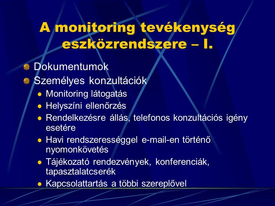 A monitoring tevékenység eszközrendszere – I. Dokumentumok Személyes konzultációk Monitoring látogatás Helyszíni ellenőrzés Rendelkezésre állás, telef