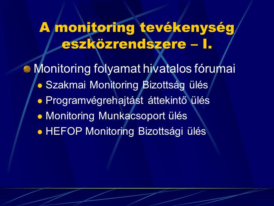 A monitoring tevékenység eszközrendszere – I. Monitoring folyamat hivatalos fórumai Szakmai Monitoring Bizottság ülés Programvégrehajtást áttekintő ül