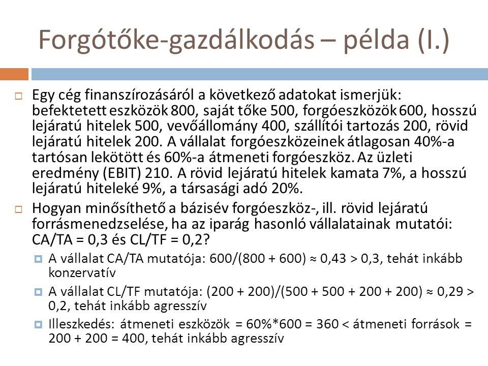 Forgótőke-gazdálkodás – példa (I.)  Egy cég finanszírozásáról a következő adatokat ismerjük: befektetett eszközök 800, saját tőke 500, forgóeszközök 600, hosszú lejáratú hitelek 500, vevőállomány 400, szállítói tartozás 200, rövid lejáratú hitelek 200.