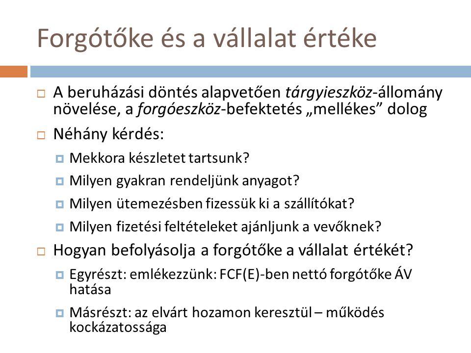 Forgótőke-gazdálkodás – példa (III.) BázisI.tervII.
