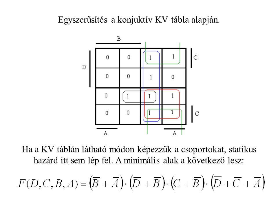 Egyszerűsítés a konjuktív KV tábla alapján.