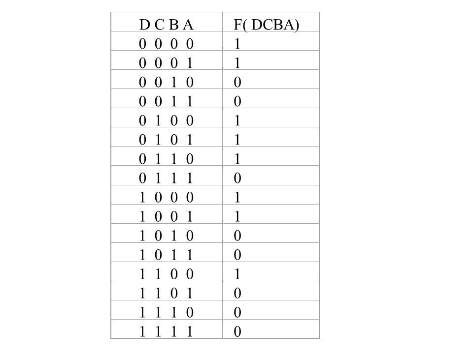 D C B AF( DCBA) 0 0 1 0 0 0 11 0 0 1 00 0 0 1 10 0 1 0 01 0 1 1 0 1 1 01 0 1 1 10 1 0 0 01 1 0 0 11 1 0 0 1 0 1 10 1 1 0 01 1 1 0 10 1 1 1 00 1 1 0