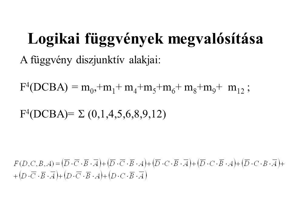 Logikai függvények megvalósítása A függvény diszjunktív alakjai: F 4 (DCBA) = m 0,+m 1 + m 4 +m 5 +m 6 + m 8 +m 9 + m 12 ; F 4 (DCBA)=  (0,1,4,5,6,8,9,12)
