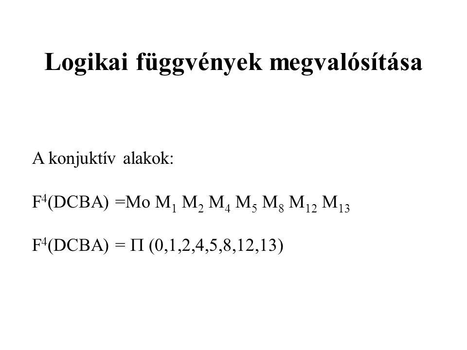 Logikai függvények megvalósítása A konjuktív alakok: F 4 (DCBA) =Mo M 1 M 2 M 4 M 5 M 8 M 12 M 13 F 4 (DCBA) =  (0,1,2,4,5,8,12,13)