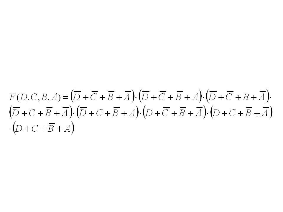 A függvény megadása KV táblák segítségével A diszjunktív alaknak megfelelő KV tábla: