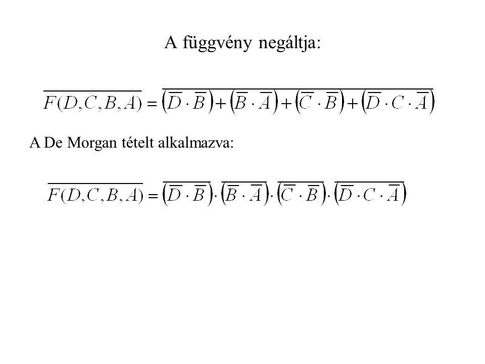 A függvény negáltja: A De Morgan tételt alkalmazva: