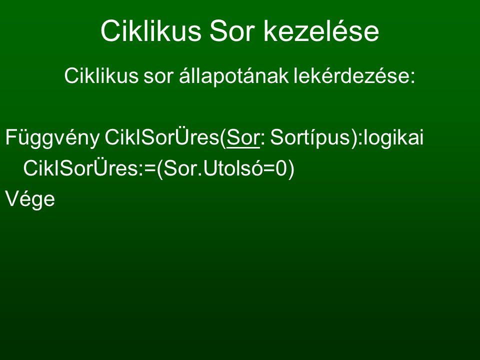 Ciklikus Sor kezelése Ciklikus sor állapotának lekérdezése: Függvény CiklSorÜres(Sor: Sortípus):logikai CiklSorÜres:=(Sor.Utolsó=0) Vége