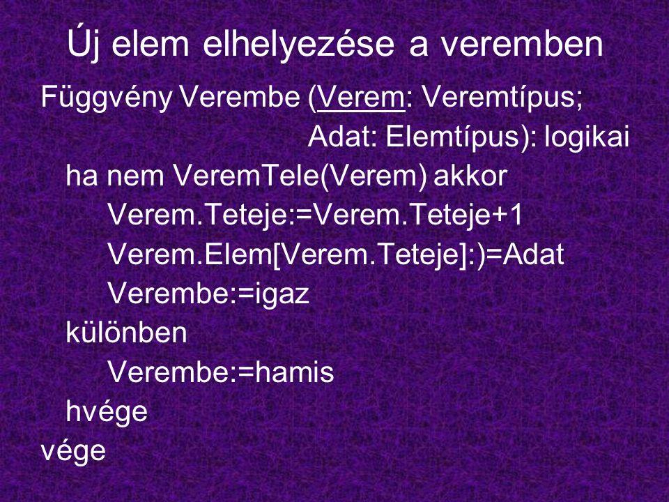 Új elem elhelyezése a veremben Függvény Verembe (Verem: Veremtípus; Adat: Elemtípus): logikai ha nem VeremTele(Verem) akkor Verem.Teteje:=Verem.Teteje+1 Verem.Elem[Verem.Teteje]:)=Adat Verembe:=igaz különben Verembe:=hamis hvége vége
