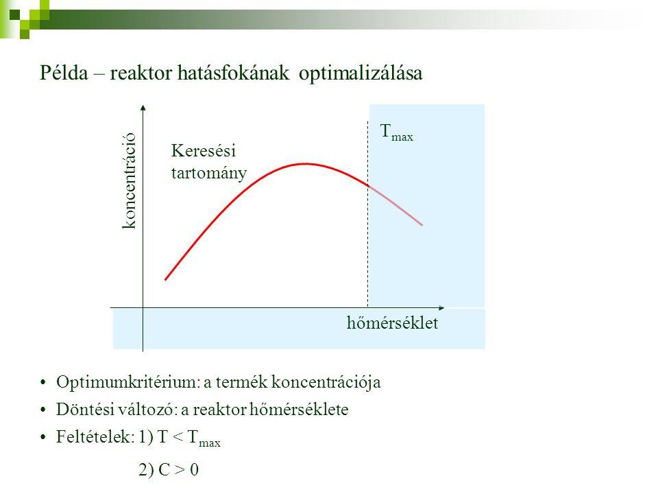 hőmérséklet koncentráció Példa – reaktor hatásfokának optimalizálása Optimumkritérium: a termék koncentrációja Döntési változó: a reaktor hőmérséklete Feltételek: 1) T < T max 2) C > 0 T max Keresési tartomány