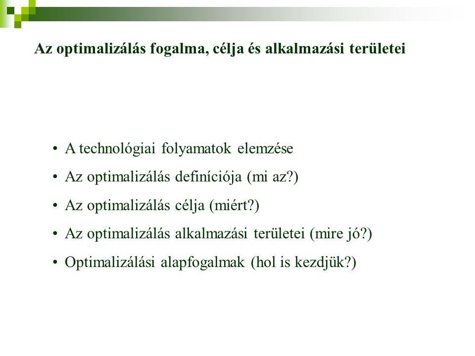 Az optimalizálás fogalma, célja és alkalmazási területei A technológiai folyamatok elemzése Az optimalizálás definíciója (mi az ) Az optimalizálás célja (miért ) Az optimalizálás alkalmazási területei (mire jó ) Optimalizálási alapfogalmak (hol is kezdjük )