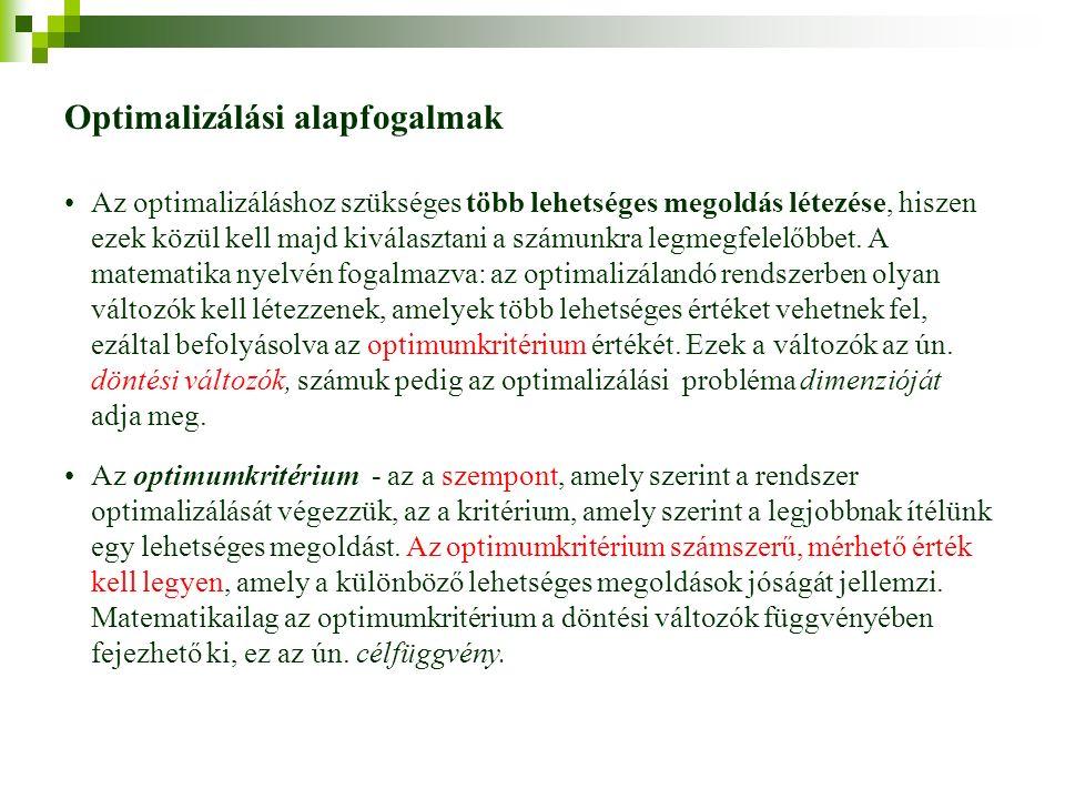 Optimalizálási alapfogalmak Az optimalizáláshoz szükséges több lehetséges megoldás létezése, hiszen ezek közül kell majd kiválasztani a számunkra legmegfelelőbbet.