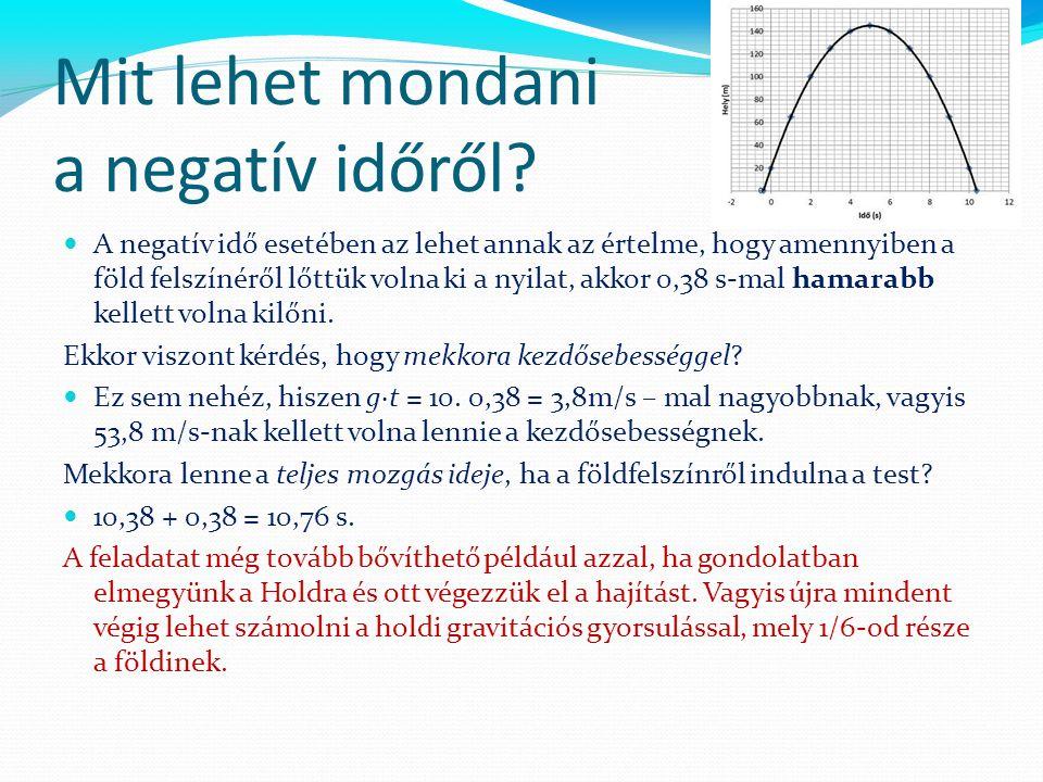 Mit lehet mondani a negatív időről? A negatív idő esetében az lehet annak az értelme, hogy amennyiben a föld felszínéről lőttük volna ki a nyilat, akk