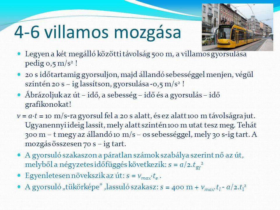 4-6 villamos mozgása Legyen a két megálló közötti távolság 500 m, a villamos gyorsulása pedig 0,5 m/s 2 .