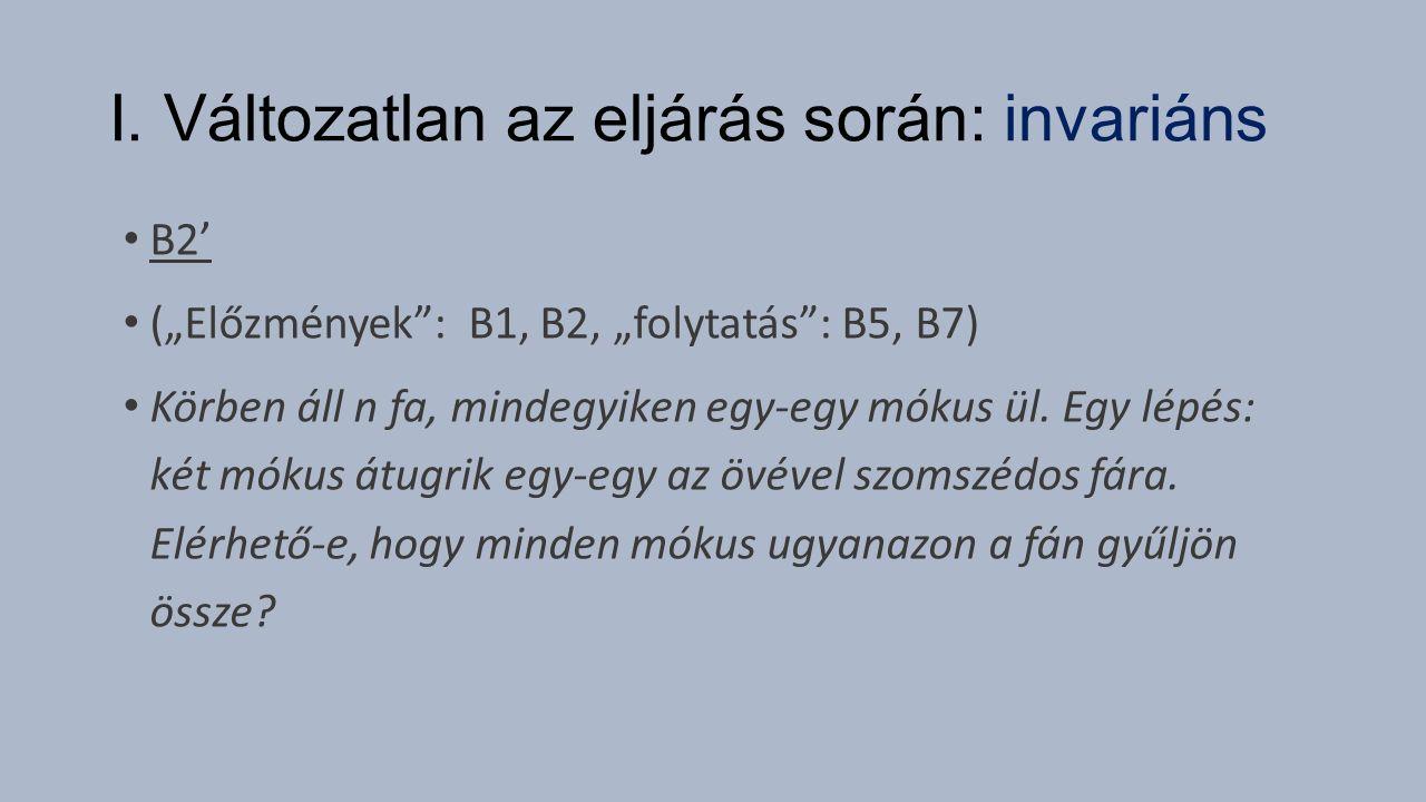 """I. Változatlan az eljárás során: invariáns B2' (""""Előzmények"""": B1, B2, """"folytatás"""": B5, B7) Körben áll n fa, mindegyiken egy-egy mókus ül. Egy lépés: k"""