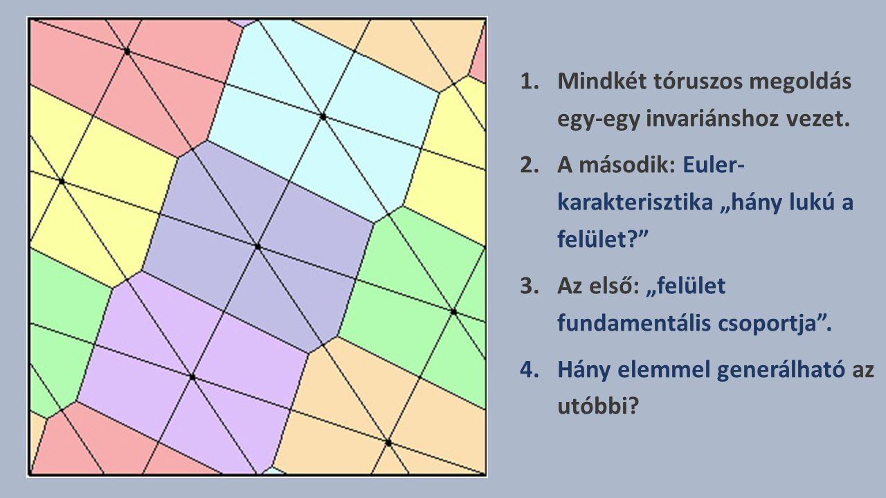 """1.Mindkét tóruszos megoldás egy-egy invariánshoz vezet. 2.A második: Euler- karakterisztika """"hány lukú a felület?"""" 3.Az első: """"felület fundamentális c"""