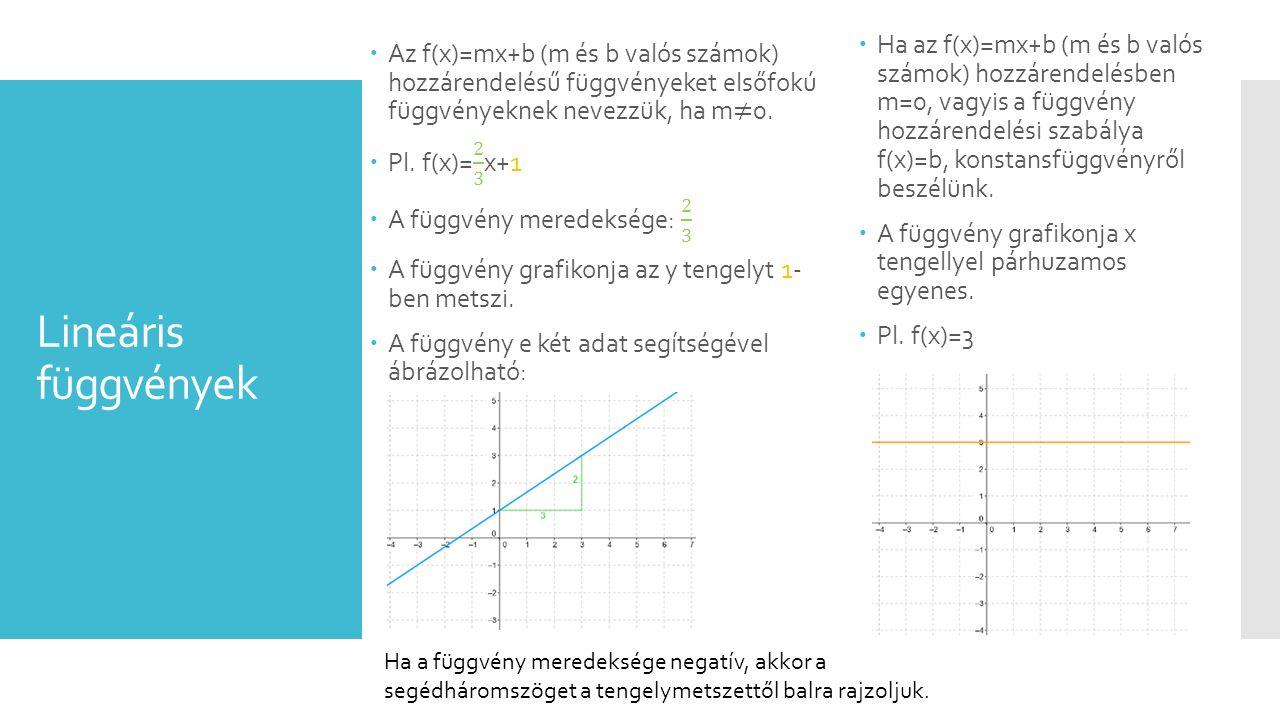 Lineáris függvények  Ha az f(x)=mx+b (m és b valós számok) hozzárendelésben m=0, vagyis a függvény hozzárendelési szabálya f(x)=b, konstansfüggvényrő
