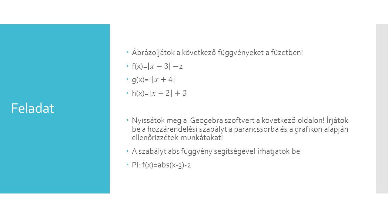 Másodfokú függvény  Az f(x)=x 2 függvény grafikonja:  E grafikon segítségével összetett másodfokú függvények eltolással ill.