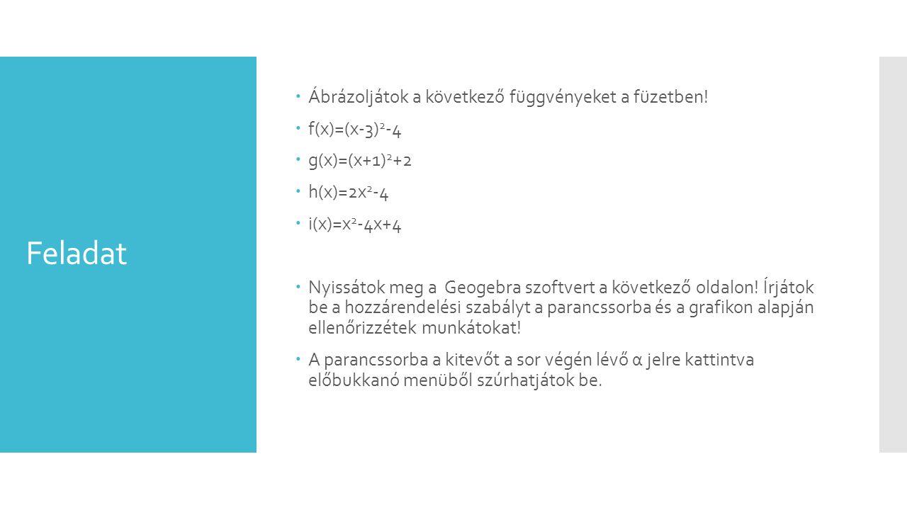 Feladat  Ábrázoljátok a következő függvényeket a füzetben!  f(x)=(x-3) 2 -4  g(x)=(x+1) 2 +2  h(x)=2x 2 -4  i(x)=x 2 -4x+4  Nyissátok meg a Geog