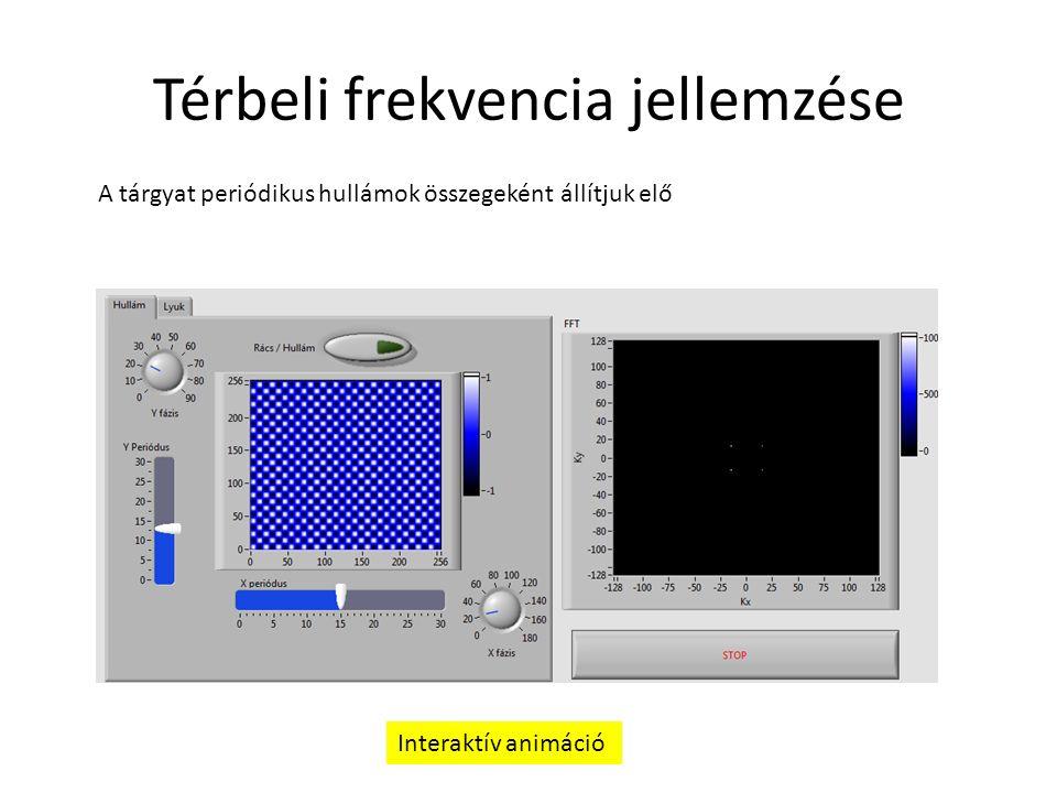Térbeli frekvencia jellemzése A tárgyat periódikus hullámok összegeként állítjuk elő Interaktív animáció