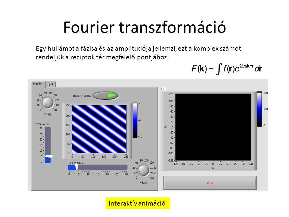 Fourier transzformáció Egy hullámot a fázisa és az amplitudója jellemzi, ezt a komplex számot rendeljük a reciptok tér megfelelő pontjához.
