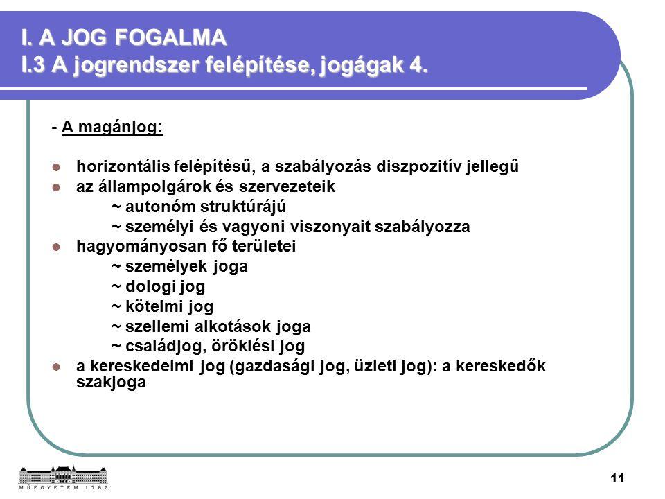 11 I. A JOG FOGALMA I.3 A jogrendszer felépítése, jogágak 4.