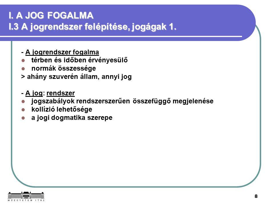 8 I. A JOG FOGALMA I.3 A jogrendszer felépítése, jogágak 1.