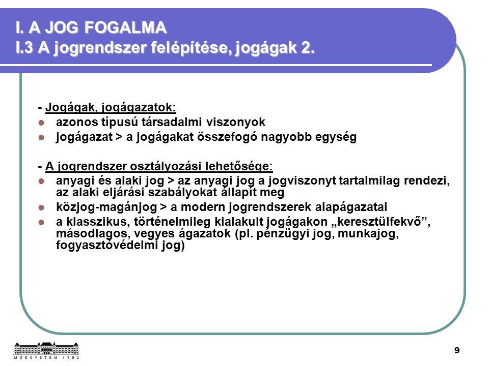 9 I. A JOG FOGALMA I.3 A jogrendszer felépítése, jogágak 2.