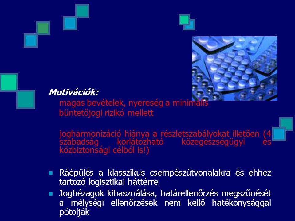 """ EUROPOL termékhamisítás Analysis Work File – AWF-COPY 10 EU-állam  """"AWF-SYNERGY szintetikus kábítószerek, prekurzorok"""