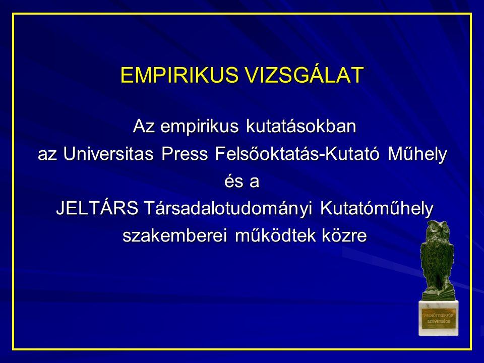 EMPIRIKUS VIZSGÁLAT I.