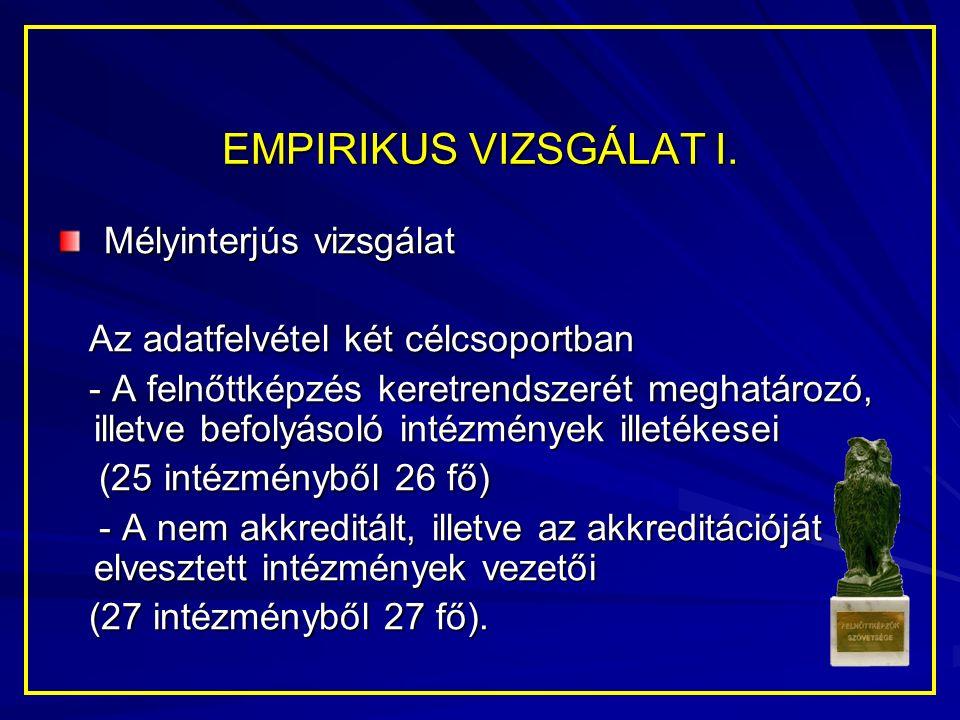 EMPIRIKUS VIZSGÁLAT II.