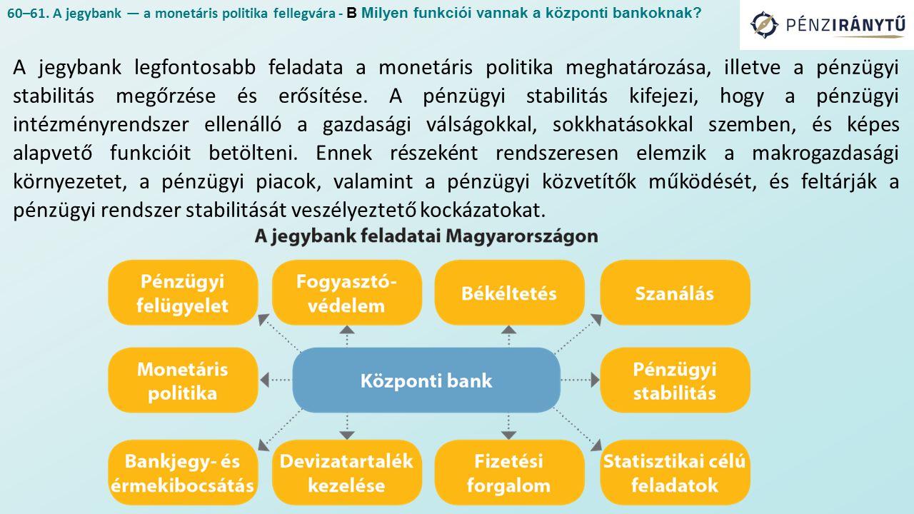 A jegybank legfontosabb feladata a monetáris politika meghatározása, illetve a pénzügyi stabilitás megőrzése és erősítése.