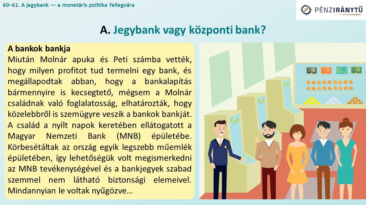 60–61.A jegybank — a monetáris politika fellegvára – A.