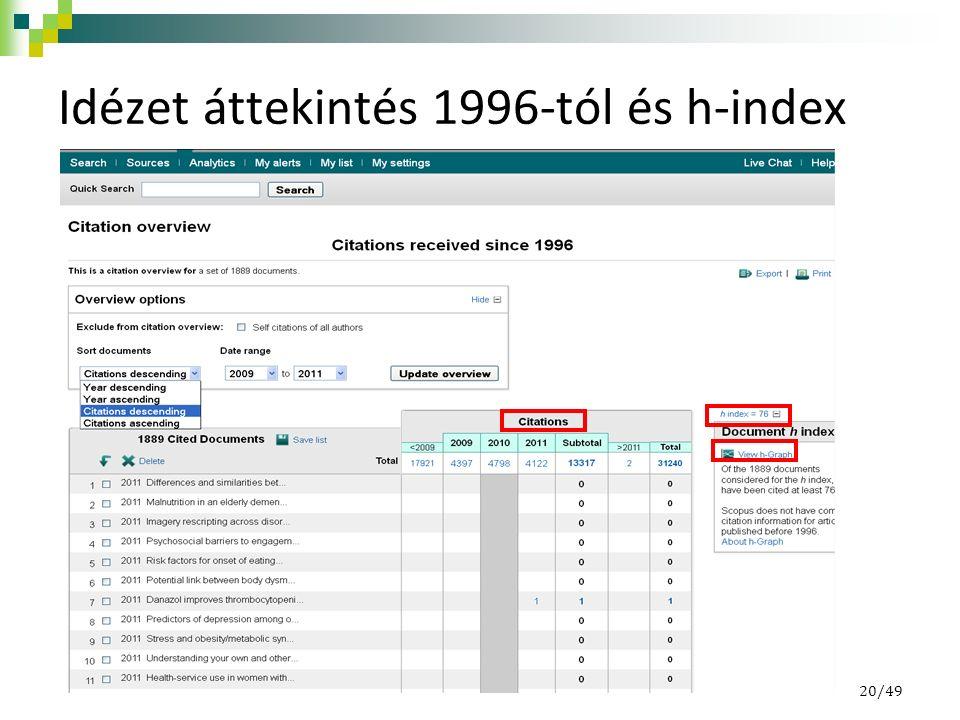 Idézet áttekintés 1996-tól és h-index 20/49