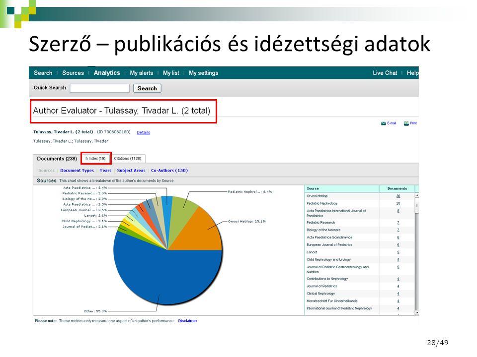 Szerző – publikációs és idézettségi adatok 28/49