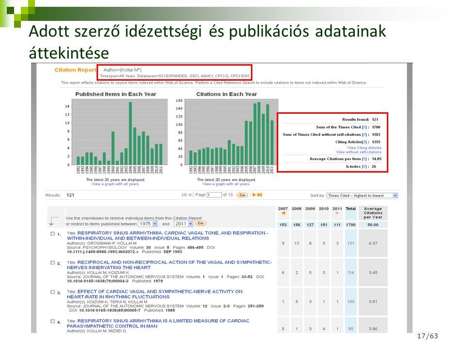 Adott szerző idézettségi és publikációs adatainak áttekintése 17/63