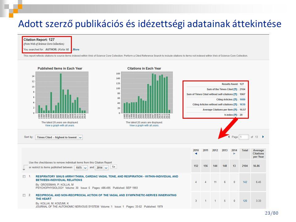 Adott szerző publikációs és idézettségi adatainak áttekintése 23/80