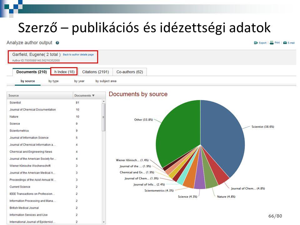 Szerző – publikációs és idézettségi adatok 66/80