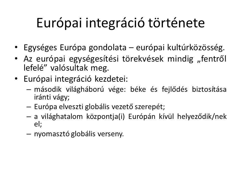 Európai integráció története Egységes Európa gondolata – európai kultúrközösség.